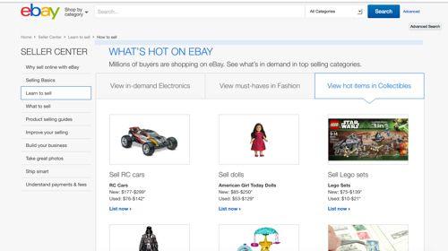 Make Money Online selling on Ebay