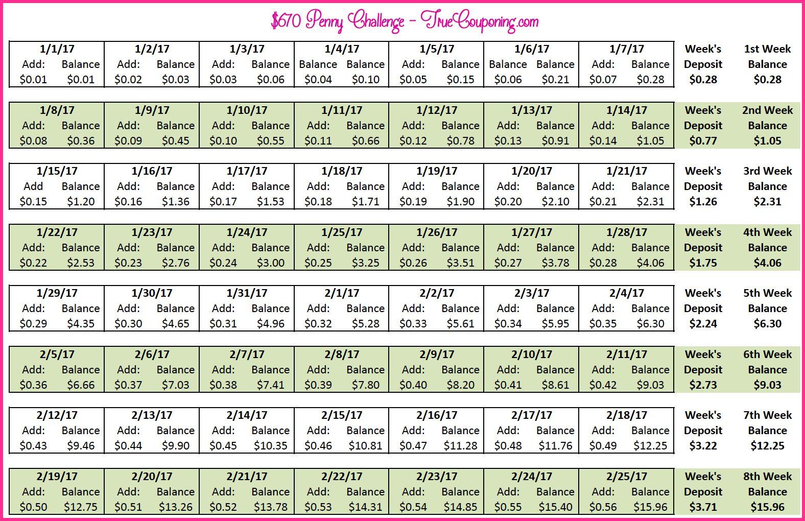$670 Penny Challenge Sheet 2017