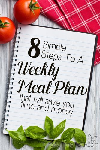 How A Weekly Meal Plan Can Save You Money!